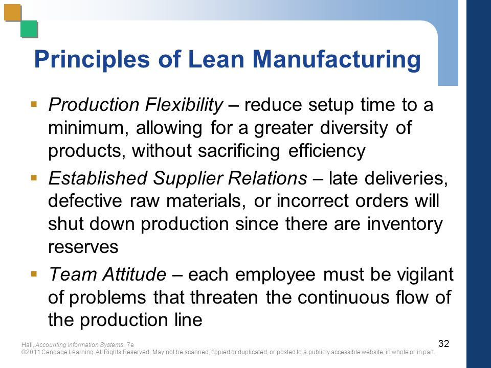 Principles of Lean Manufacturing