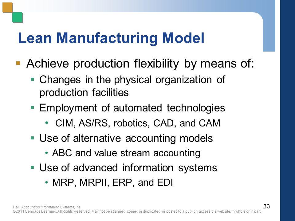 Lean Manufacturing Model
