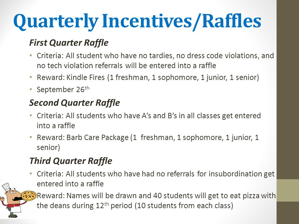 Quarterly Incentives/Raffles