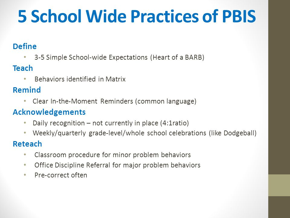 5 School Wide Practices of PBIS