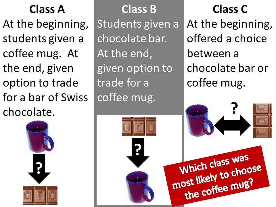 Which class was most likely to choose the coffee mug
