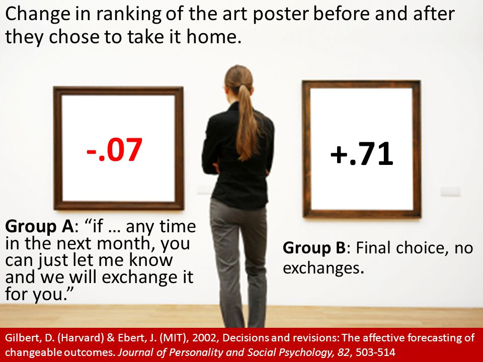 Change in ranking of the art poster before and after they chose to take it home.