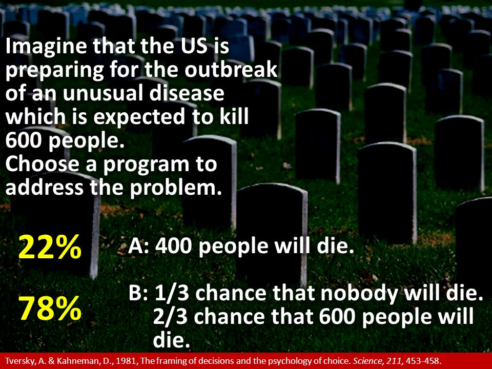 Imagine that the US is preparing for the outbreak of an unusual disease which is expected to kill 600 people. Choose a program to address the problem.