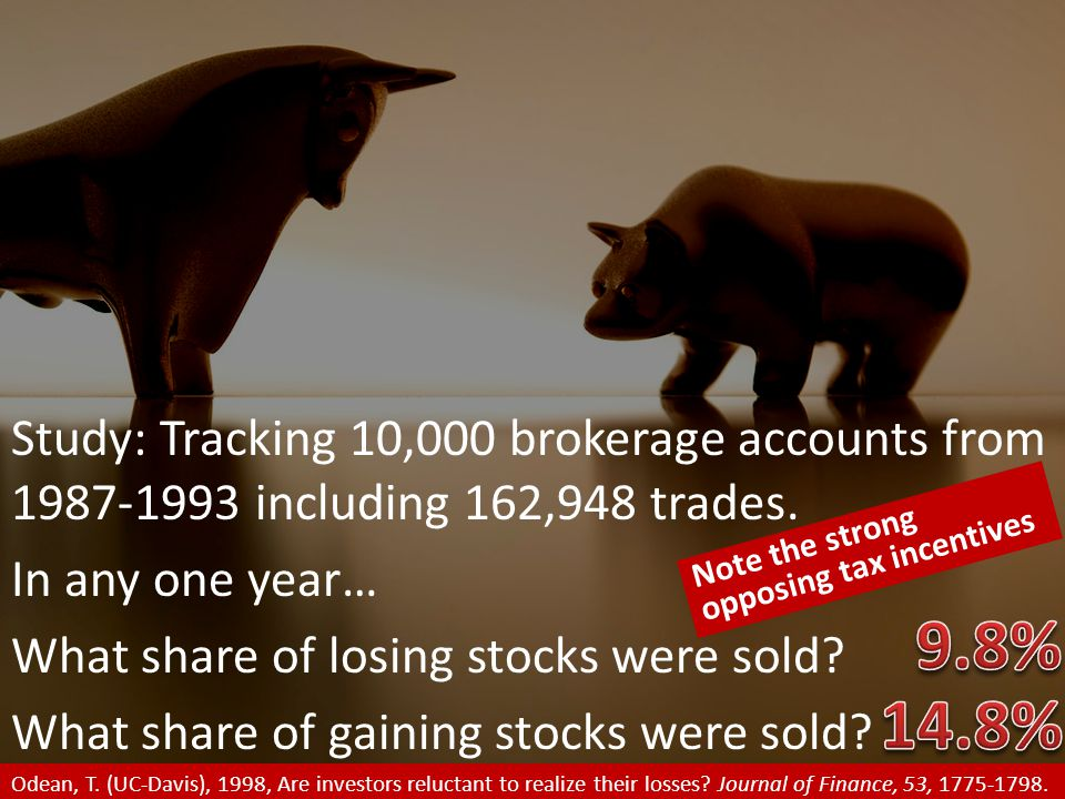 Study: Tracking 10,000 brokerage accounts from 1987-1993 including 162,948 trades. In any one year… What share of losing stocks were sold What share of gaining stocks were sold