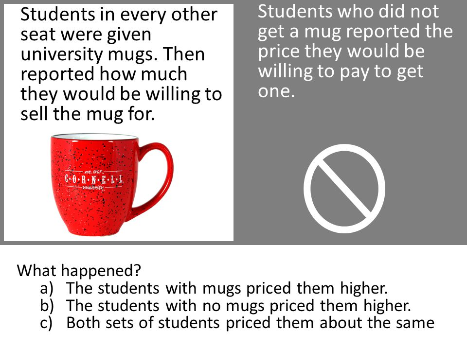 Students who did not get a mug reported the price they would be willing to pay to get one.