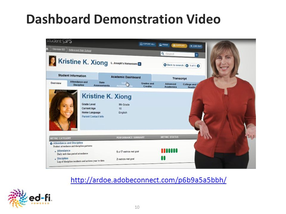 Dashboard Demonstration Video