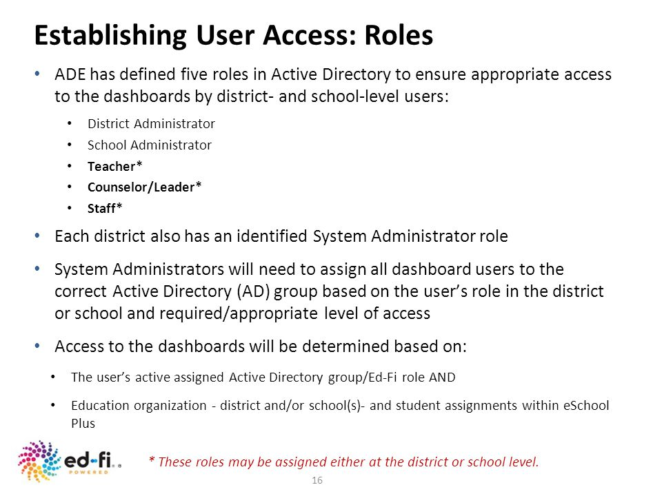 Establishing User Access: Roles
