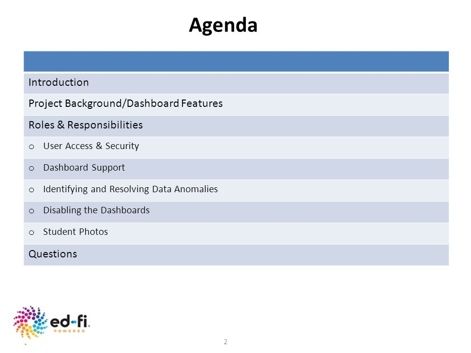 Agenda Introduction Project Background/Dashboard Features