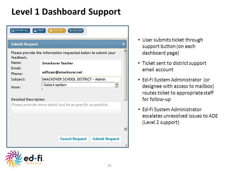Level 1 Dashboard Support