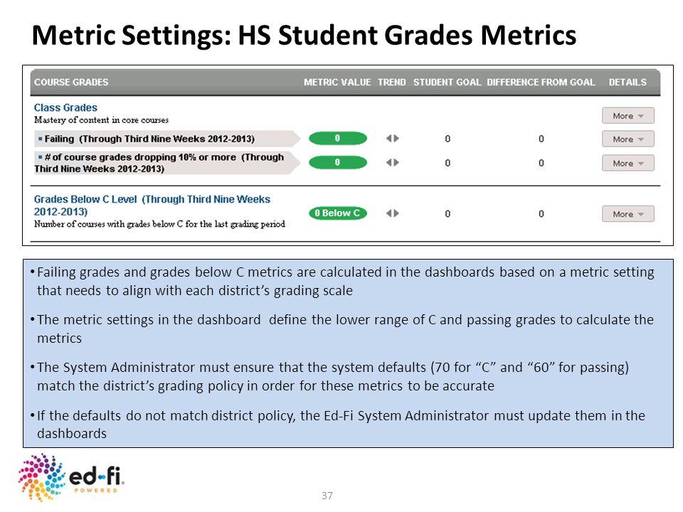 Metric Settings: HS Student Grades Metrics