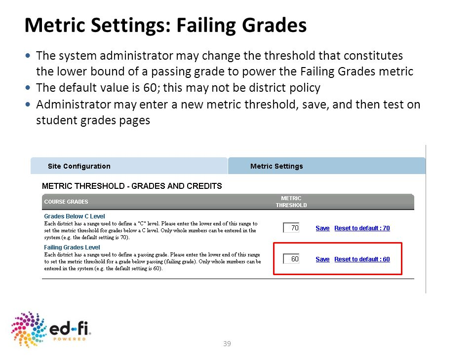 Metric Settings: Failing Grades