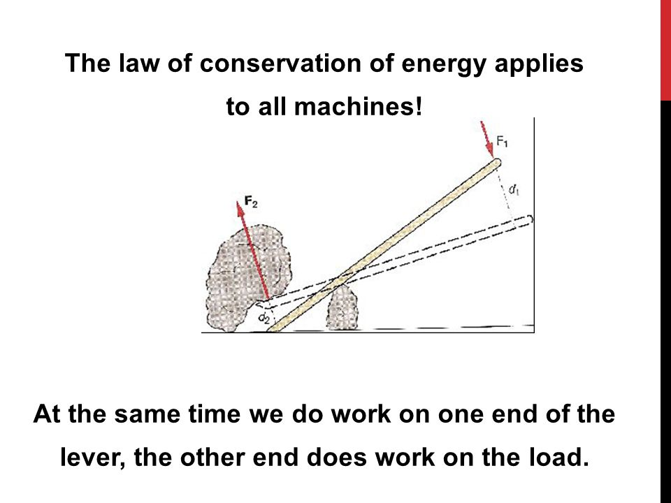 The law of conservation of energy applies to all machines