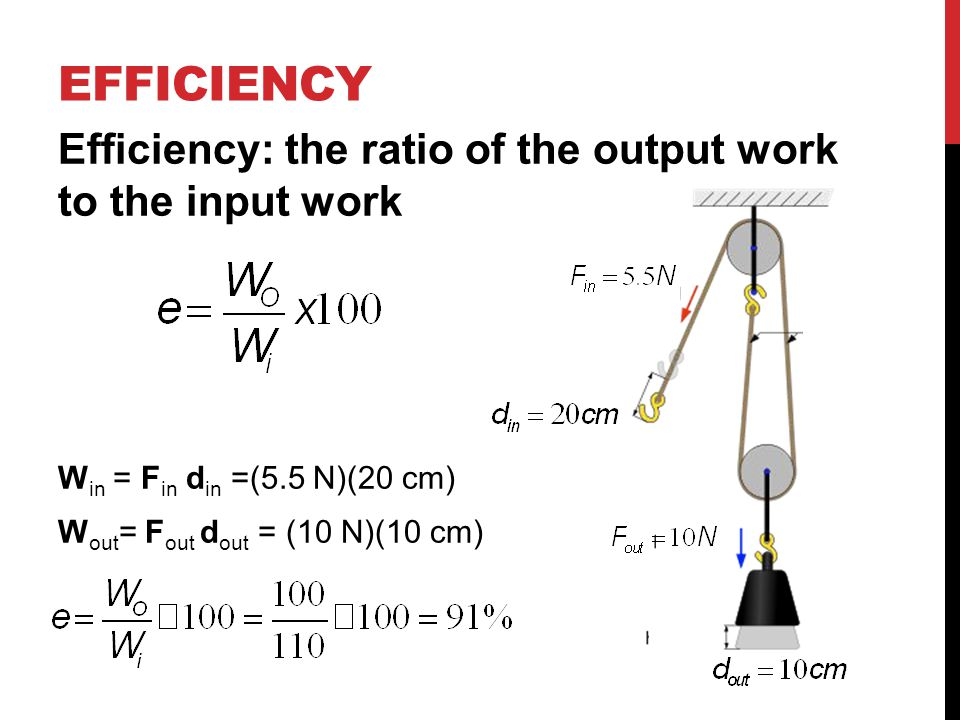 EFficiency Efficiency: the ratio of the output work to the input work