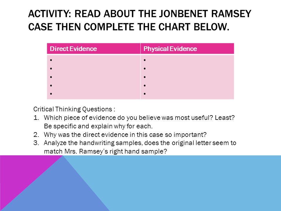 Activity: Read about the Jonbenet Ramsey Case then complete the chart below.