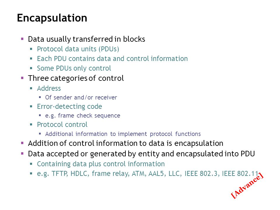 Encapsulation Data usually transferred in blocks