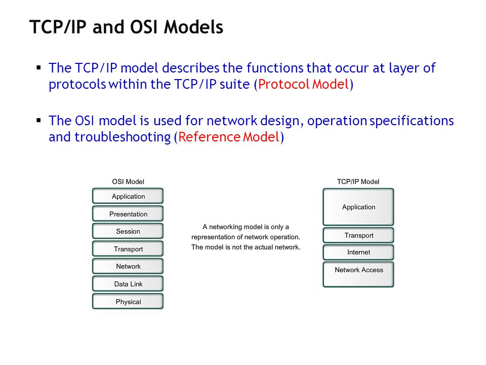 TCP/IP and OSI Models The TCP/IP model describes the functions that occur at layer of protocols within the TCP/IP suite (Protocol Model)