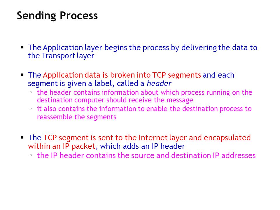 Sending Process The Application layer begins the process by delivering the data to the Transport layer.