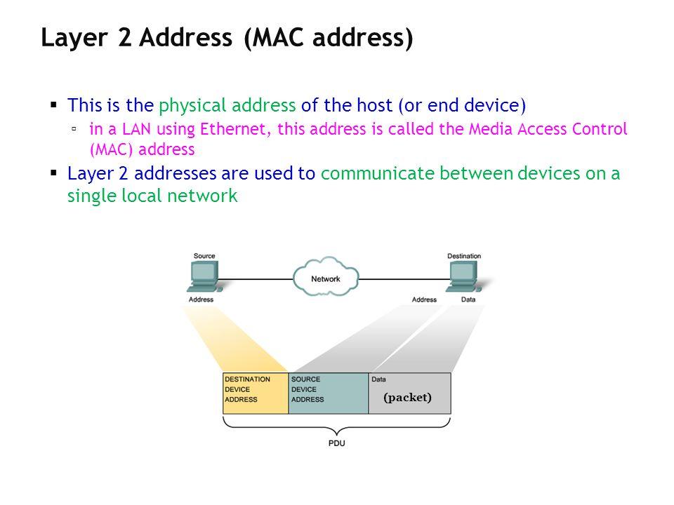 Layer 2 Address (MAC address)