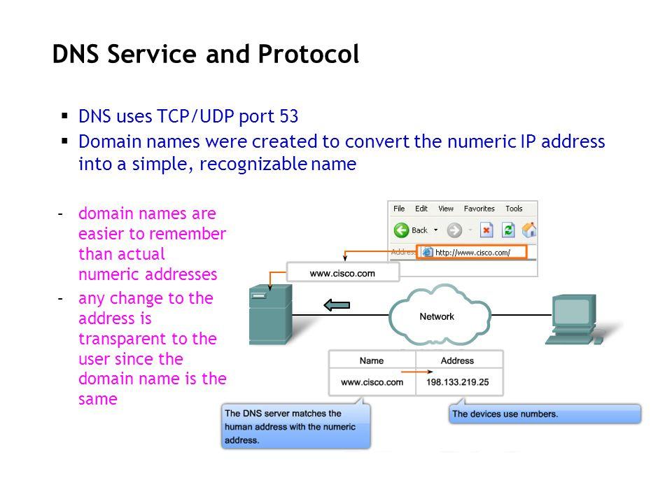 DNS Service and Protocol