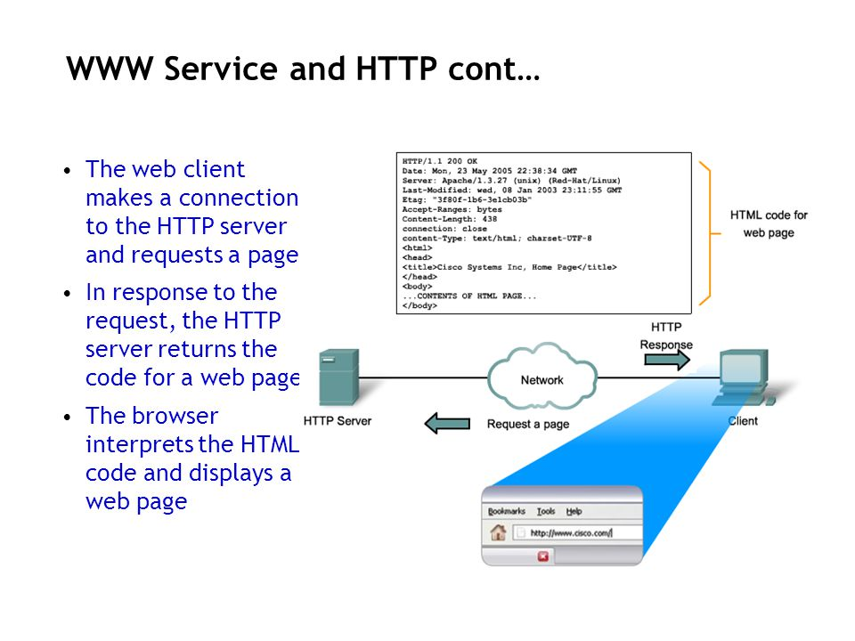 WWW Service and HTTP cont…