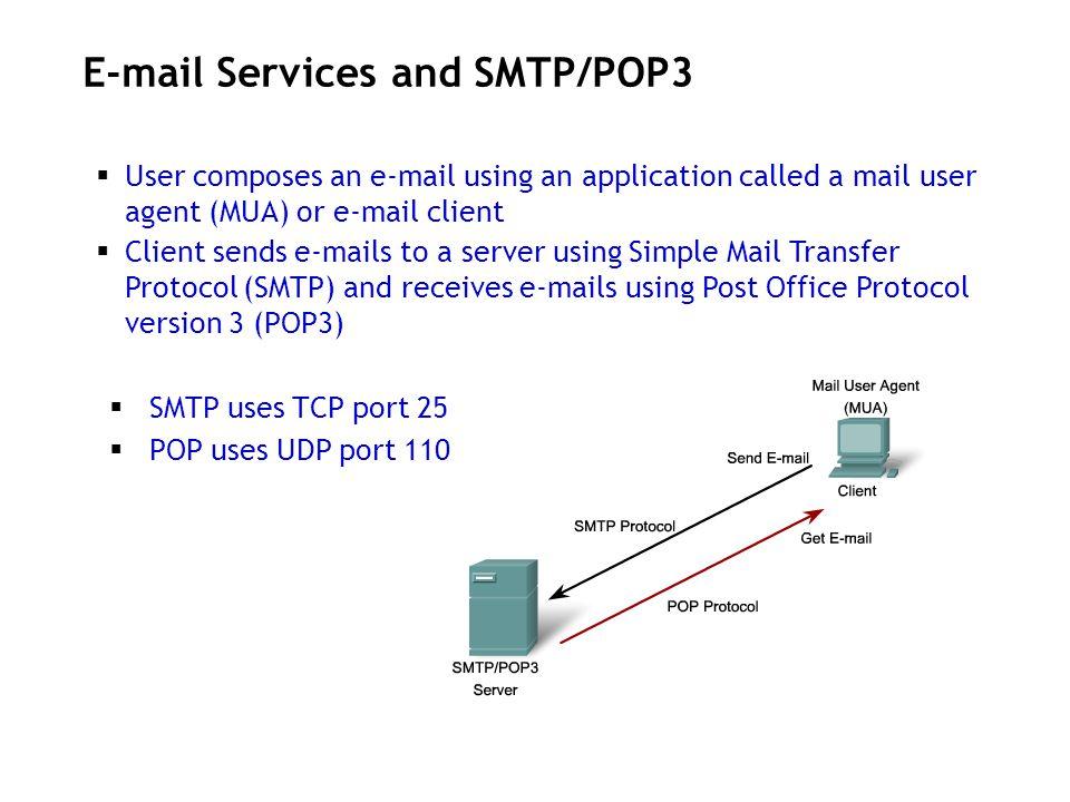 Dict 301 computer networks ppt download - Smtp and pop3 port number ...