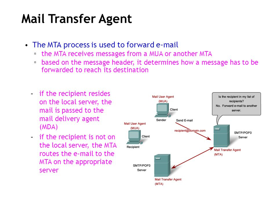 Mail Transfer Agent The MTA process is used to forward e-mail