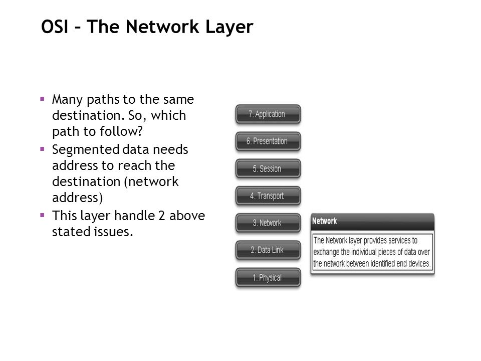 OSI – The Network Layer Many paths to the same destination. So, which path to follow