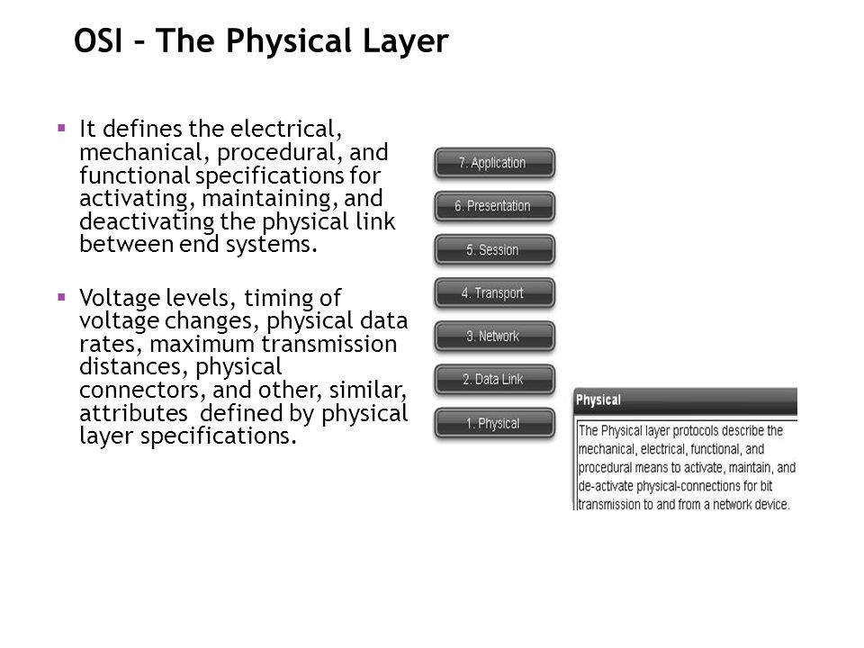 OSI – The Physical Layer