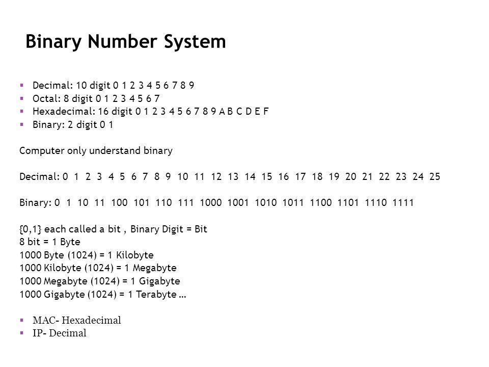 Binary Number System Decimal: 10 digit 0 1 2 3 4 5 6 7 8 9