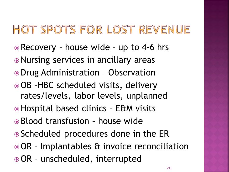 Hot Spots for Lost Revenue