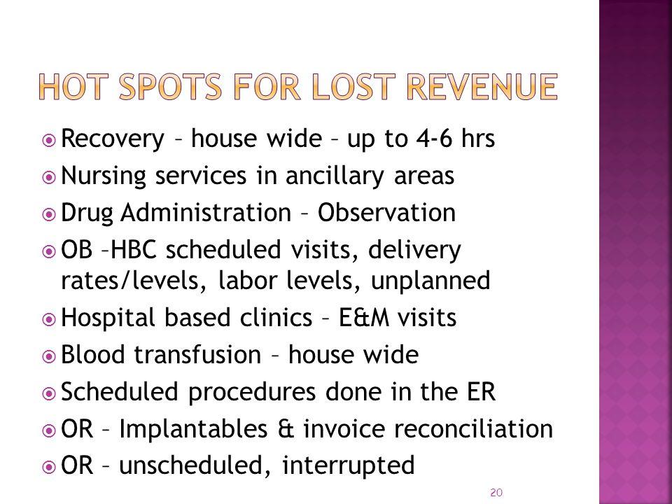 Hot Spots for Lost Revenue