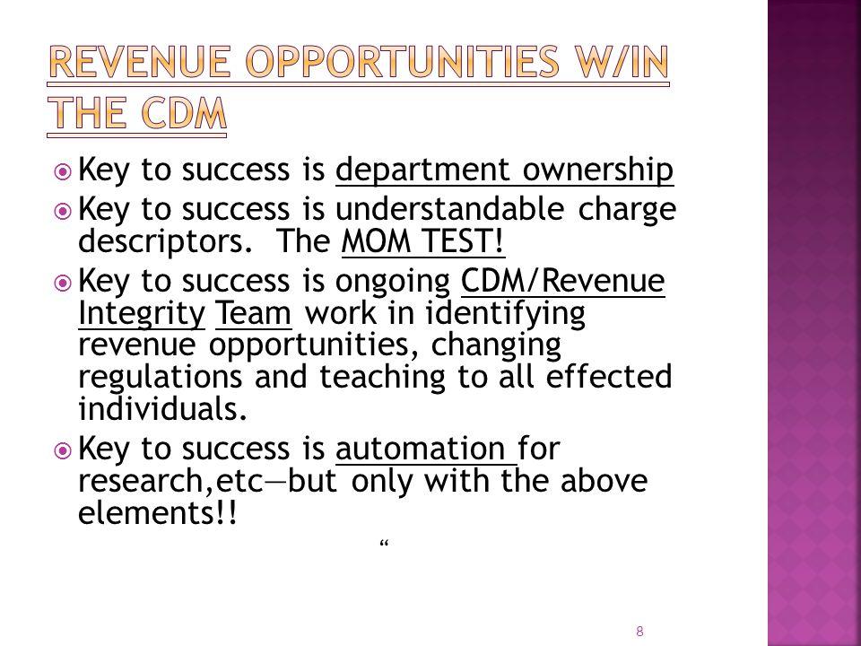 Revenue Opportunities w/in the CDM