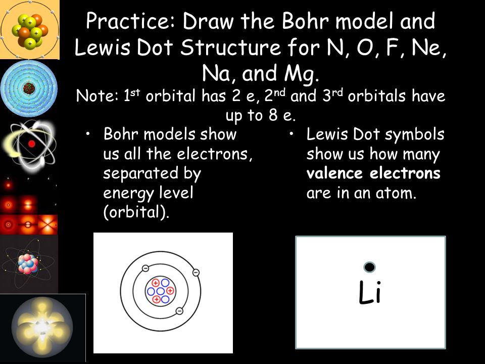 Practice: Draw the Bohr model and Lewis Dot Structure for N, O, F, Ne, Na, and Mg. Note: 1st orbital has 2 e, 2nd and 3rd orbitals have up to 8 e.