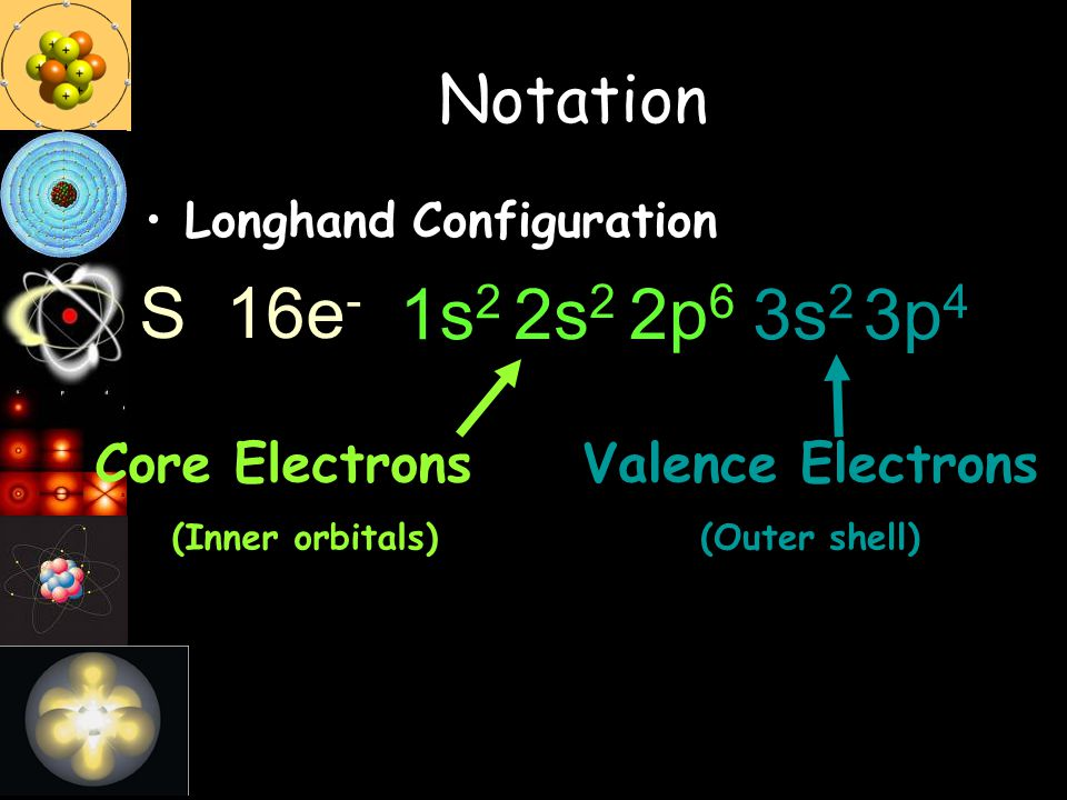 S 16e- 1s2 2s2 2p6 3s2 3p4 Notation Core Electrons Valence Electrons