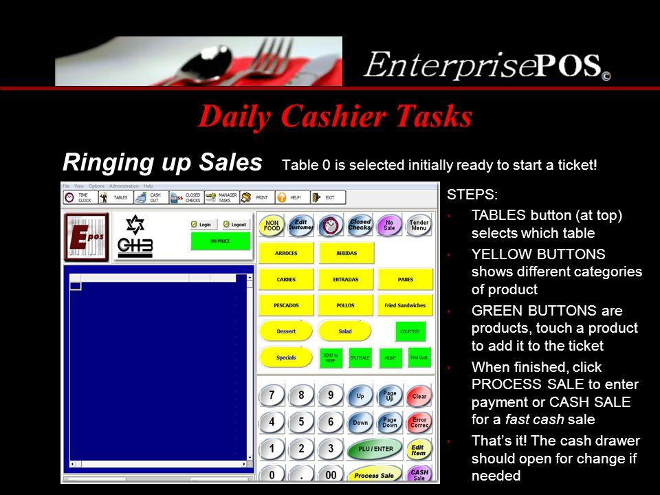 Daily Cashier Tasks Ringing up Sales