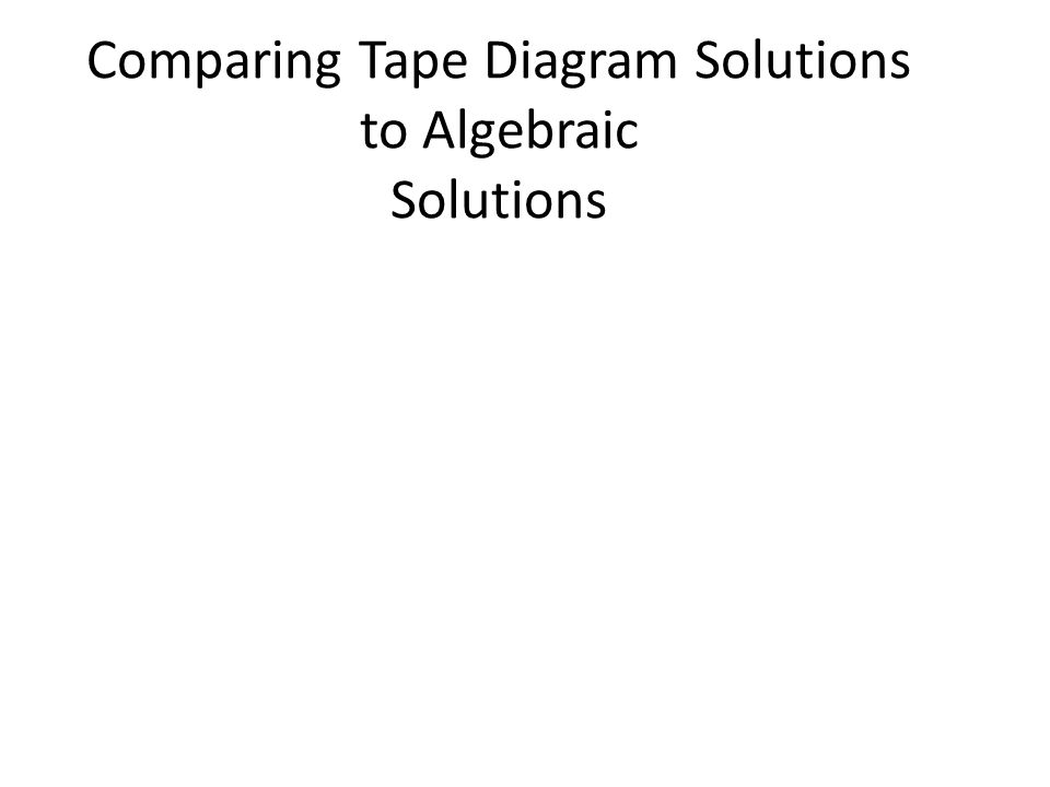 Comparing Tape Diagram Solutions to Algebraic Solutions