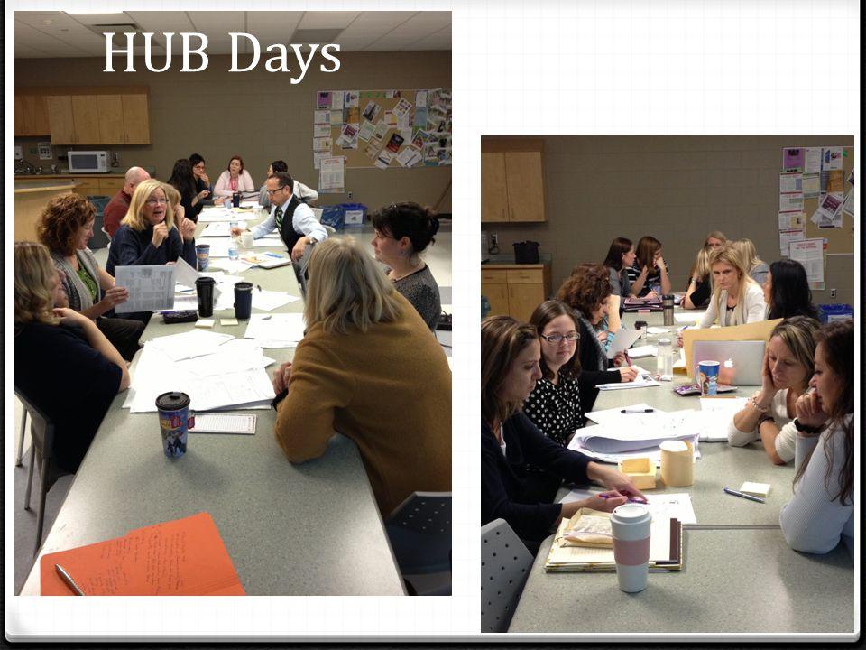 HUB Days