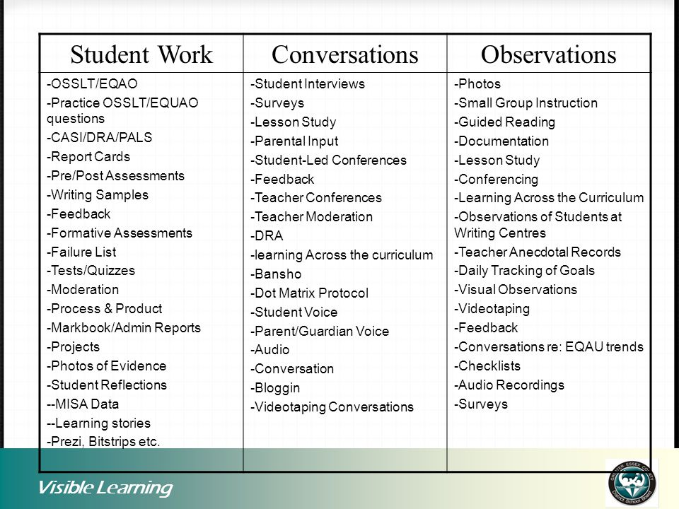 Student Work Conversations Observations Visible Learning -OSSLT/EQAO