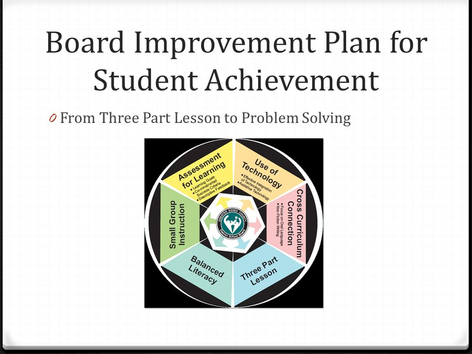 Board Improvement Plan for Student Achievement