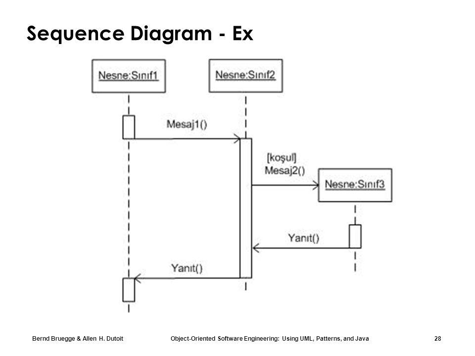 Sequence Diagram - Ex