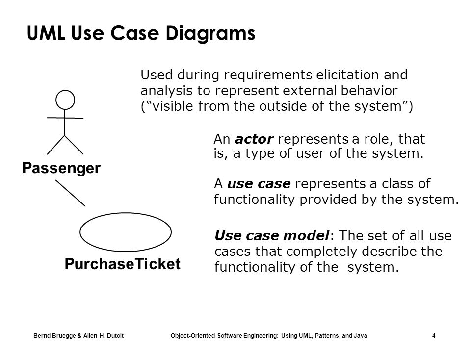 UML Use Case Diagrams Passenger PurchaseTicket