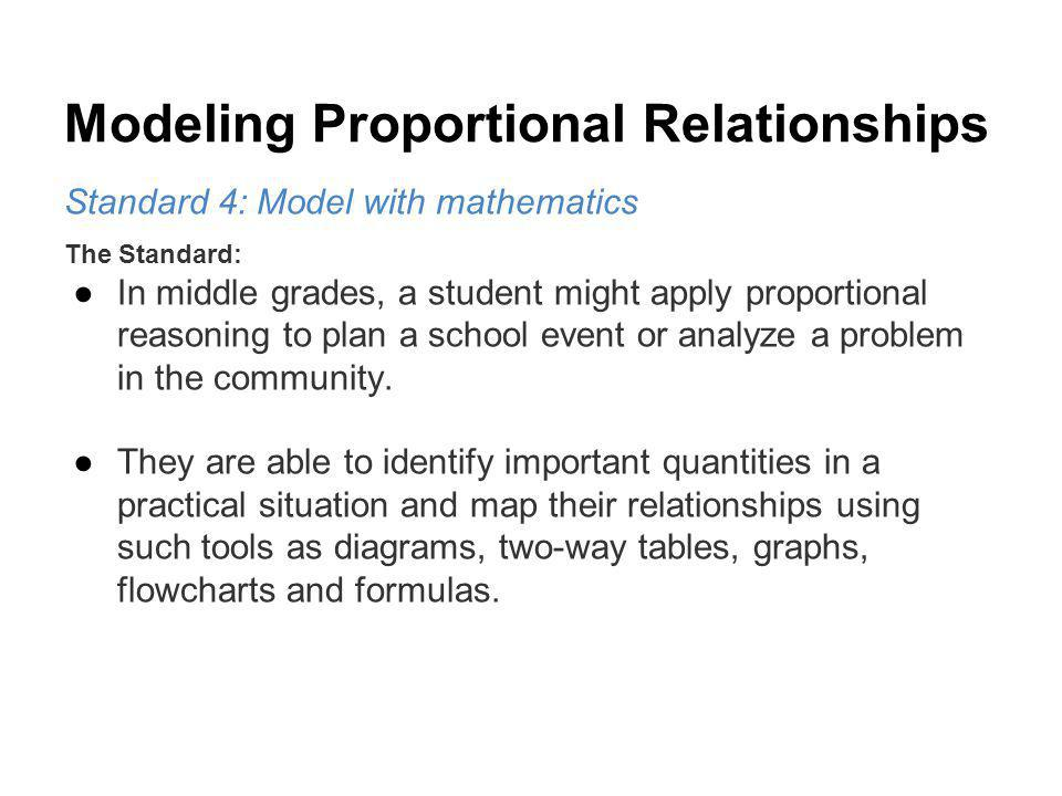 Modeling Proportional Relationships