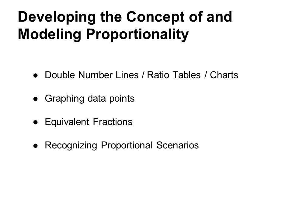 Developing the Concept of and Modeling Proportionality