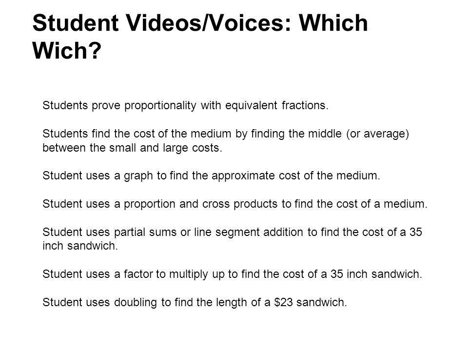 Student Videos/Voices: Which Wich