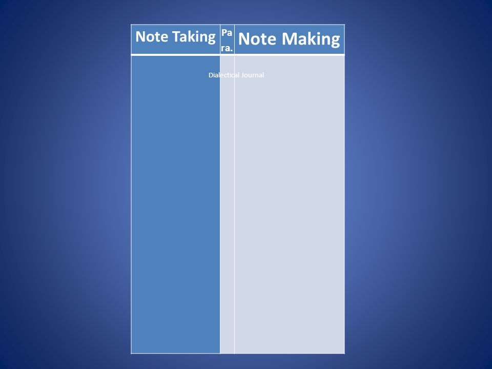 Note Taking Para. Note Making Dialectical Journal