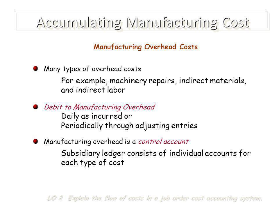 Accumulating Manufacturing Cost
