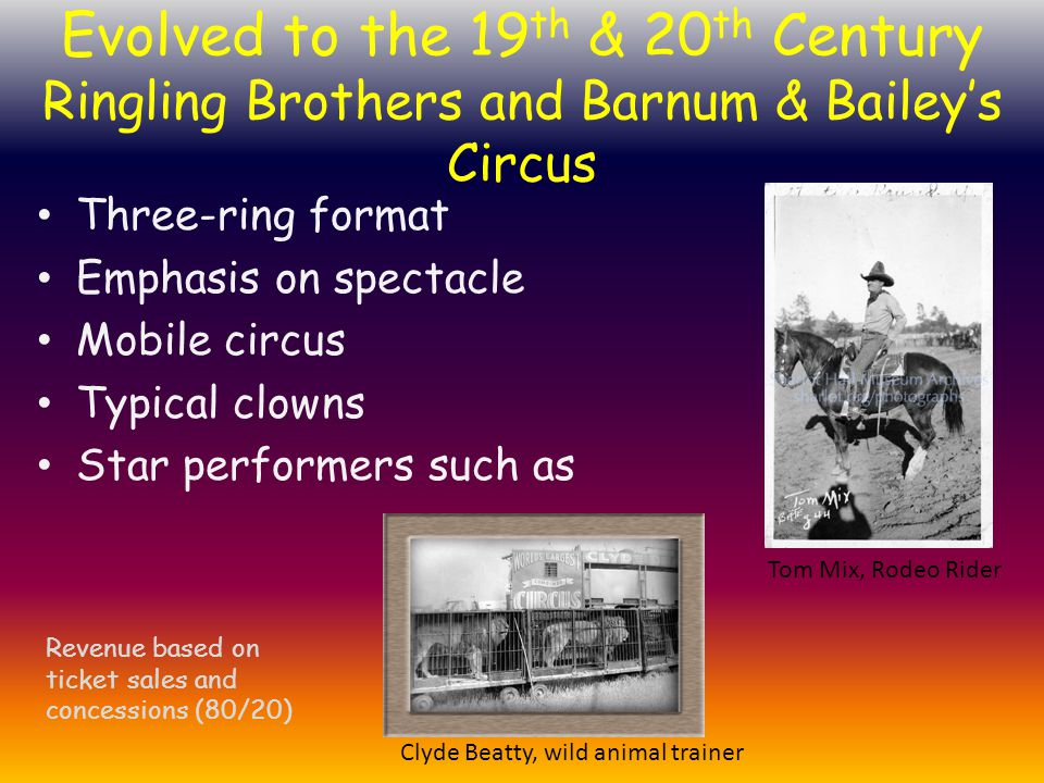 Evolved to the 19th & 20th Century Ringling Brothers and Barnum & Bailey's Circus