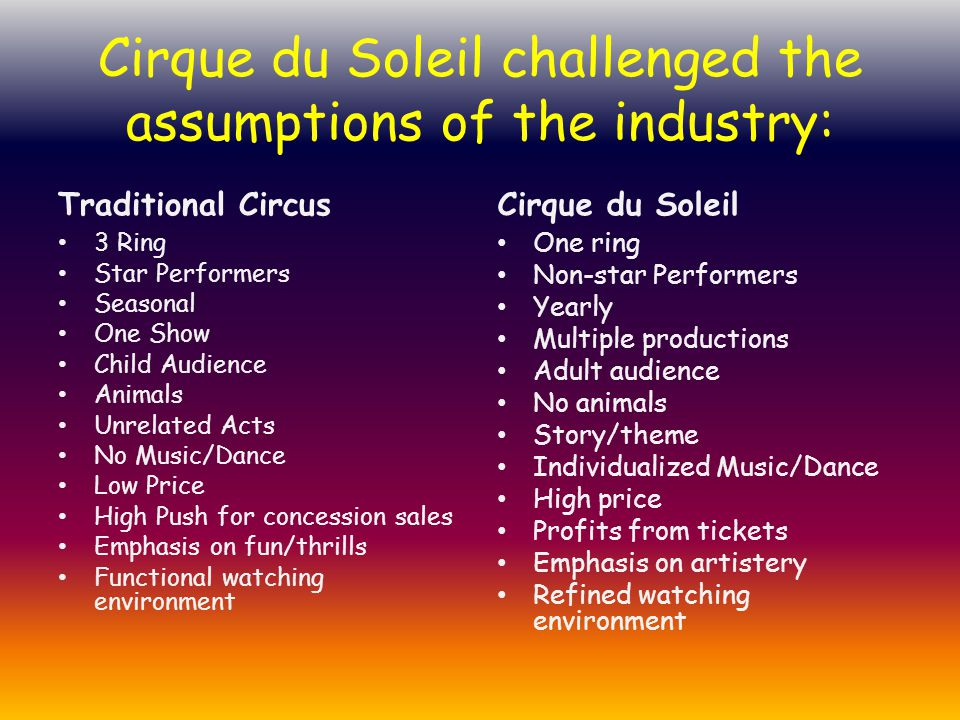 Cirque du Soleil challenged the assumptions of the industry: