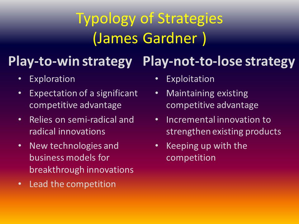 Typology of Strategies (James Gardner )