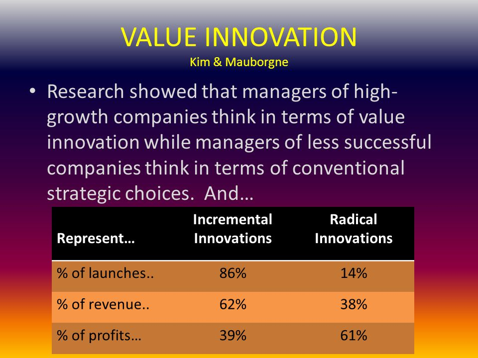 VALUE INNOVATION Kim & Mauborgne